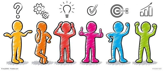 Aktuelle Innovationen Innovationsmanagement Teamentwicklung